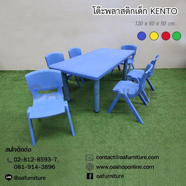 ชุดโต๊ะเก้าอี้พลาสติกเด็ก KENTO
